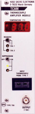 PLUGSYS TCAM Module