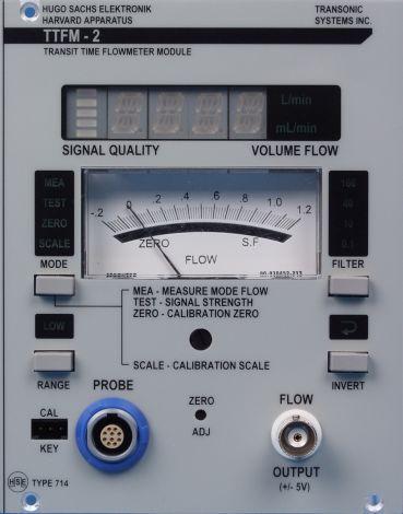 TTFM-2 Transit Time Flowmeter Module