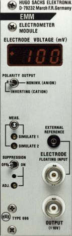 PLUGSYS Electrometer Module (EMM)