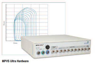 Millar MPVS Ultra Pressure-Volume Systems
