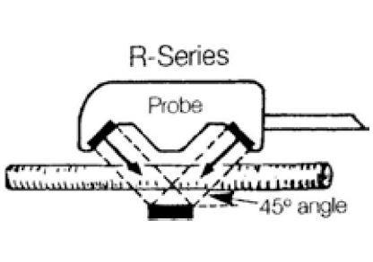 Standard Flow Probe R-Series, J Reflector