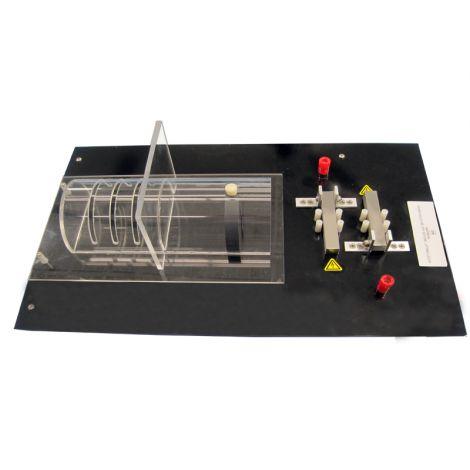 Rat Tail Shock Apparatus