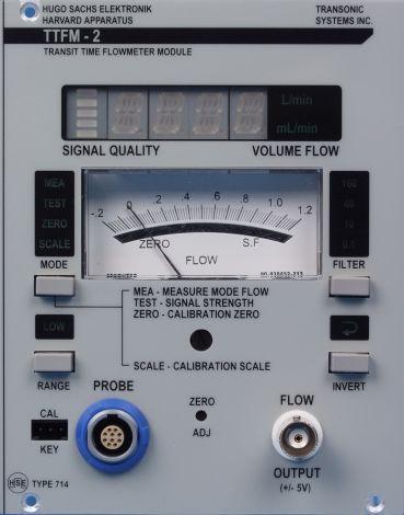 Transit Time Flowmeter Module TTFM-2